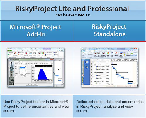 RiskyProject Lite Risky Project Professional Microsoft ® Project Add-in