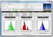 RiskyProject View results of quantitative analysis for each project