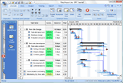 RiskyProject Result Gantt Chart