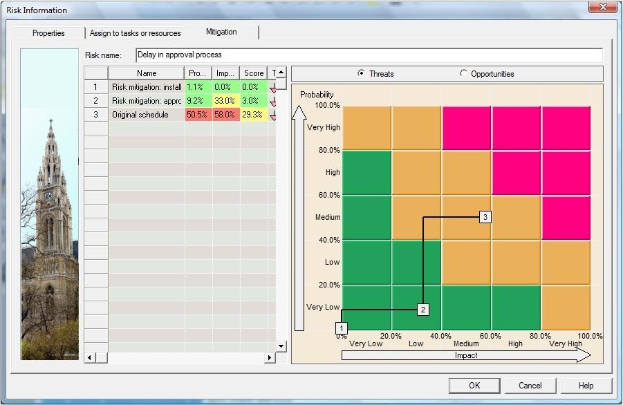 Managing Mitigations Using Multiple Baselines: Waterfall diagrams