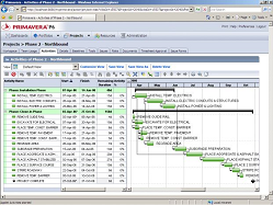 Project Risk Management for Oracle® Primavera with RiskyProject