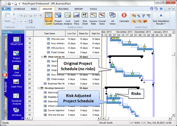 Risk Adjusted Project Schedule in RiskyProject