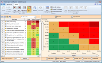 RiskyProject Risk Register Monitor