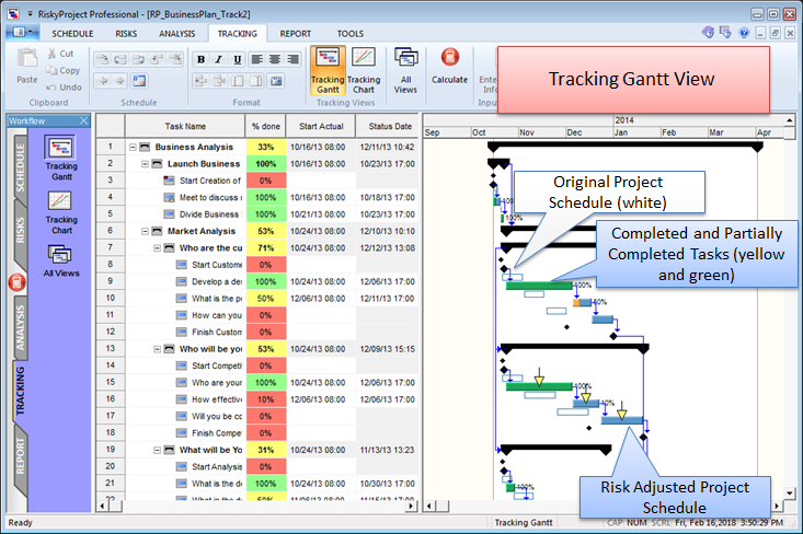 Tracking Gantt View