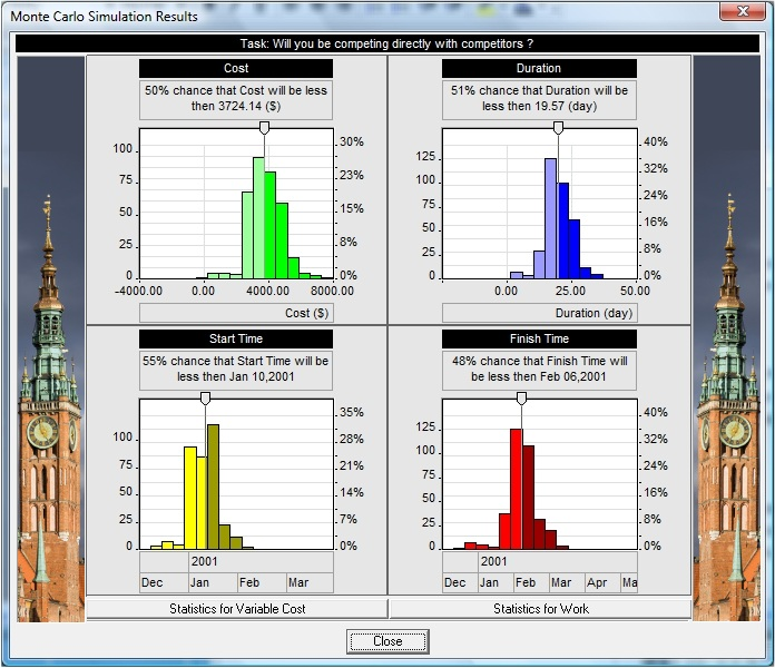Interface to Simulation Results