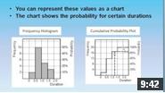 Monte Carlo Schedule Risk Analysis. Part 1: Introduction to schedule risk analysis techniques
