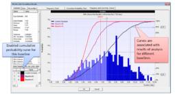 RiskyProject v7.1 Multiple S-Curves